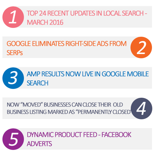 Jupiter SEO March 2016 Newsletter Table of Contents